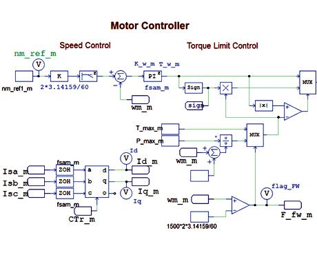 motor drive electric plan