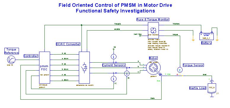 saber motor drive electric plan