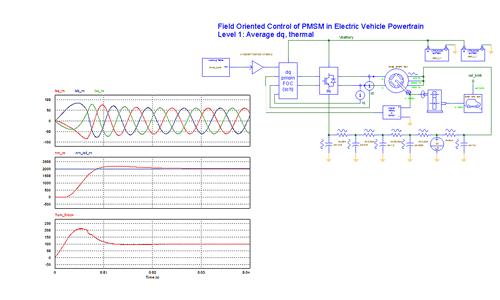Motor drive software