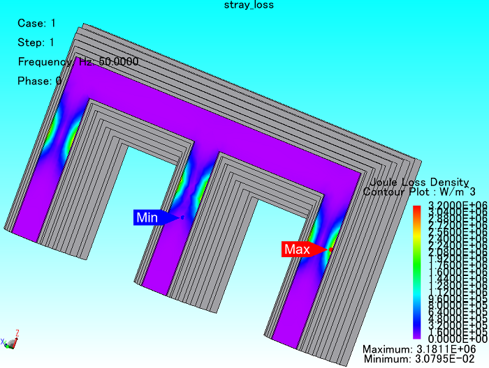 Eddy-current-losses-density-in-the-core-close-to-winding.png