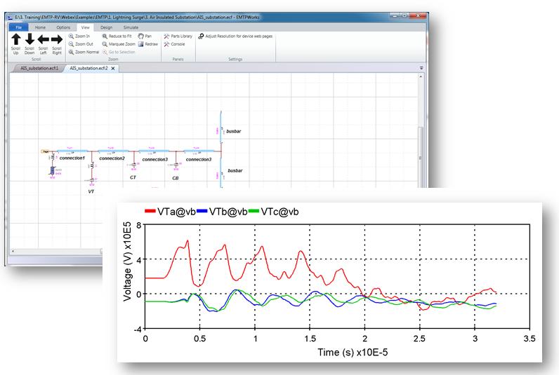 Example lightning originated overvoltage high voltage substation simulated in EMTP-RV