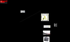 Fig1-Control-Design-Programming-Flowchart-full-course