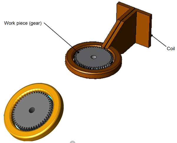 Gear-and-induction-coil-configuration-simplified-model-of-the-coil-for-analysis-in-JMAG