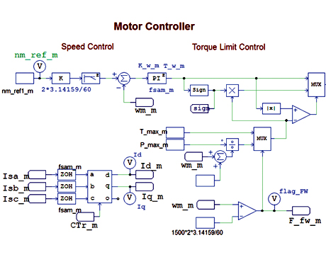motor drive electric plan