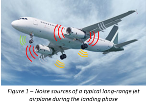 Assessing Aircraft Noise Conditions Affecting Student ...