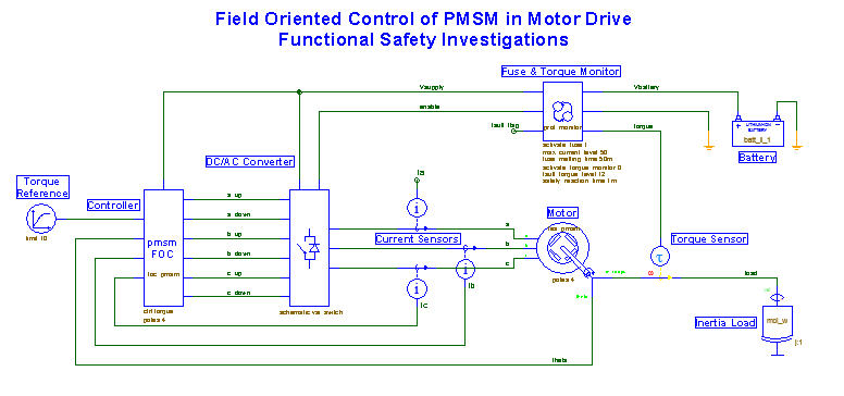 saber motor drive electric plan