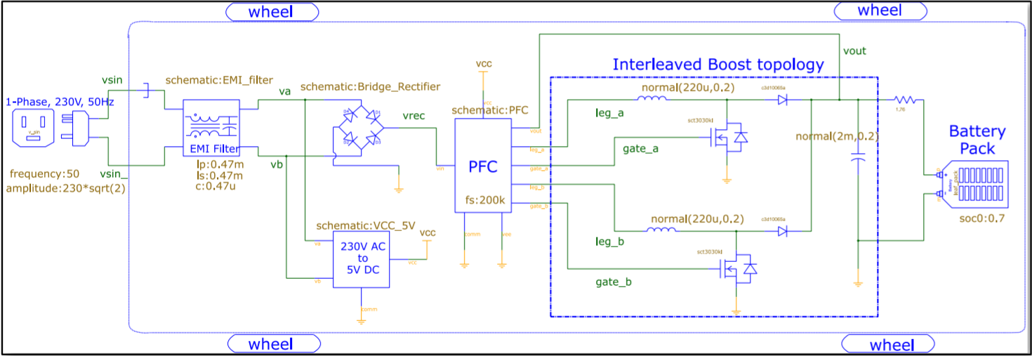 Schematic of a Level-2 on-board 3.3kW EV Battery Charging System