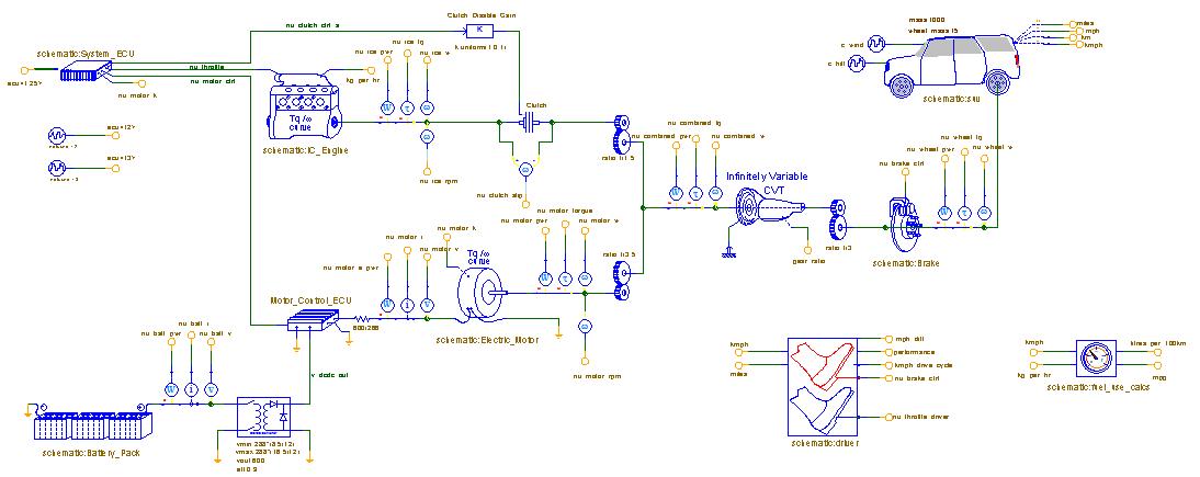 Schematic of parallel hybrid electric vehicle powertrain design
