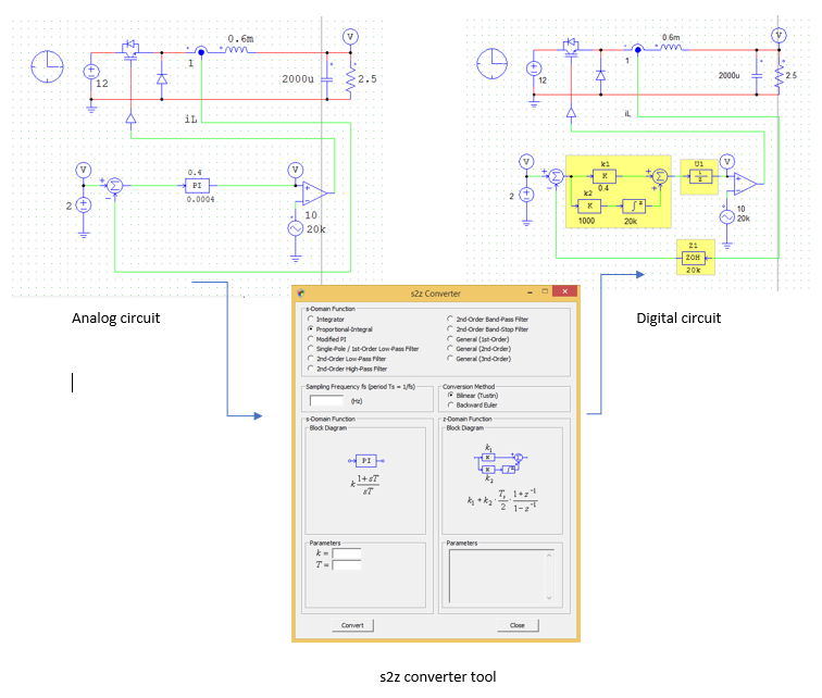 Digital Control Module in PSIM