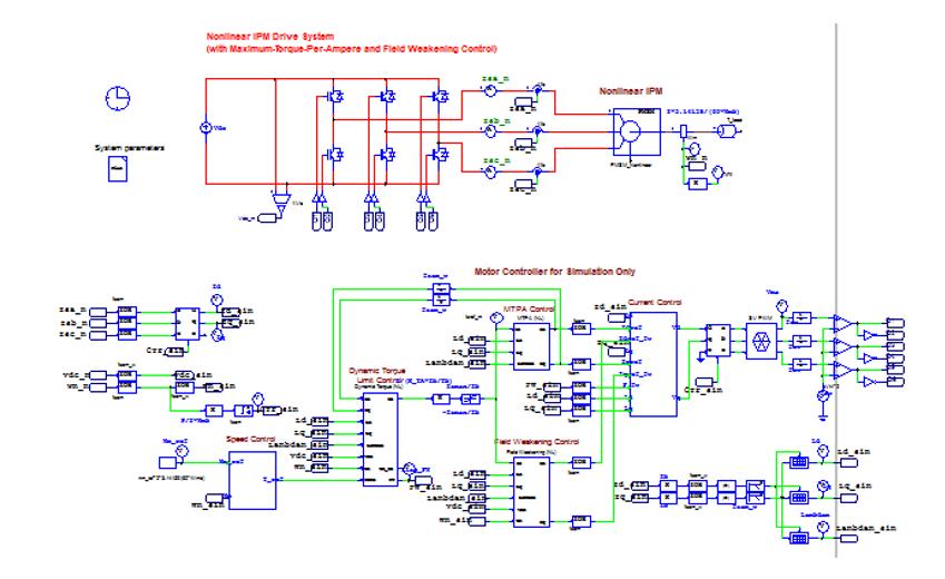 Motor Control Design Suite in PSIM