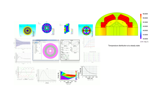 Rotating device software