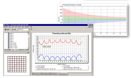 Substation design software