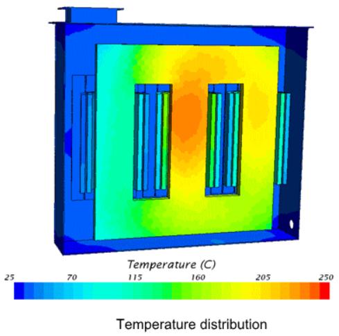 temperature distribution
