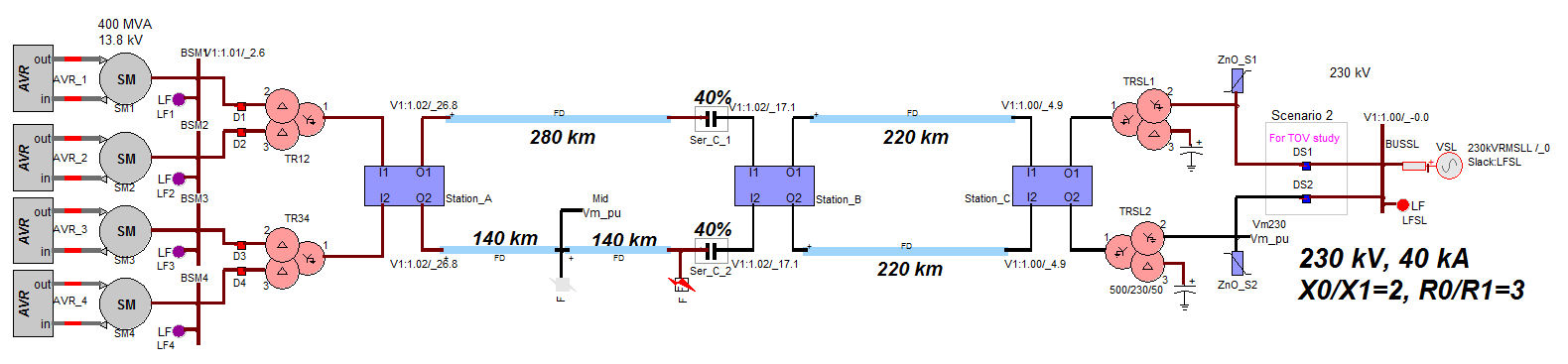 transient-stability-case-of-230-kV-network