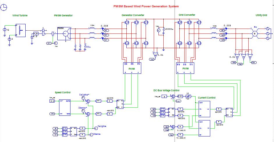 Renewable Energy Module in PSIM